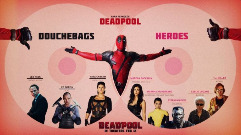 deadpool-graphic-infographic